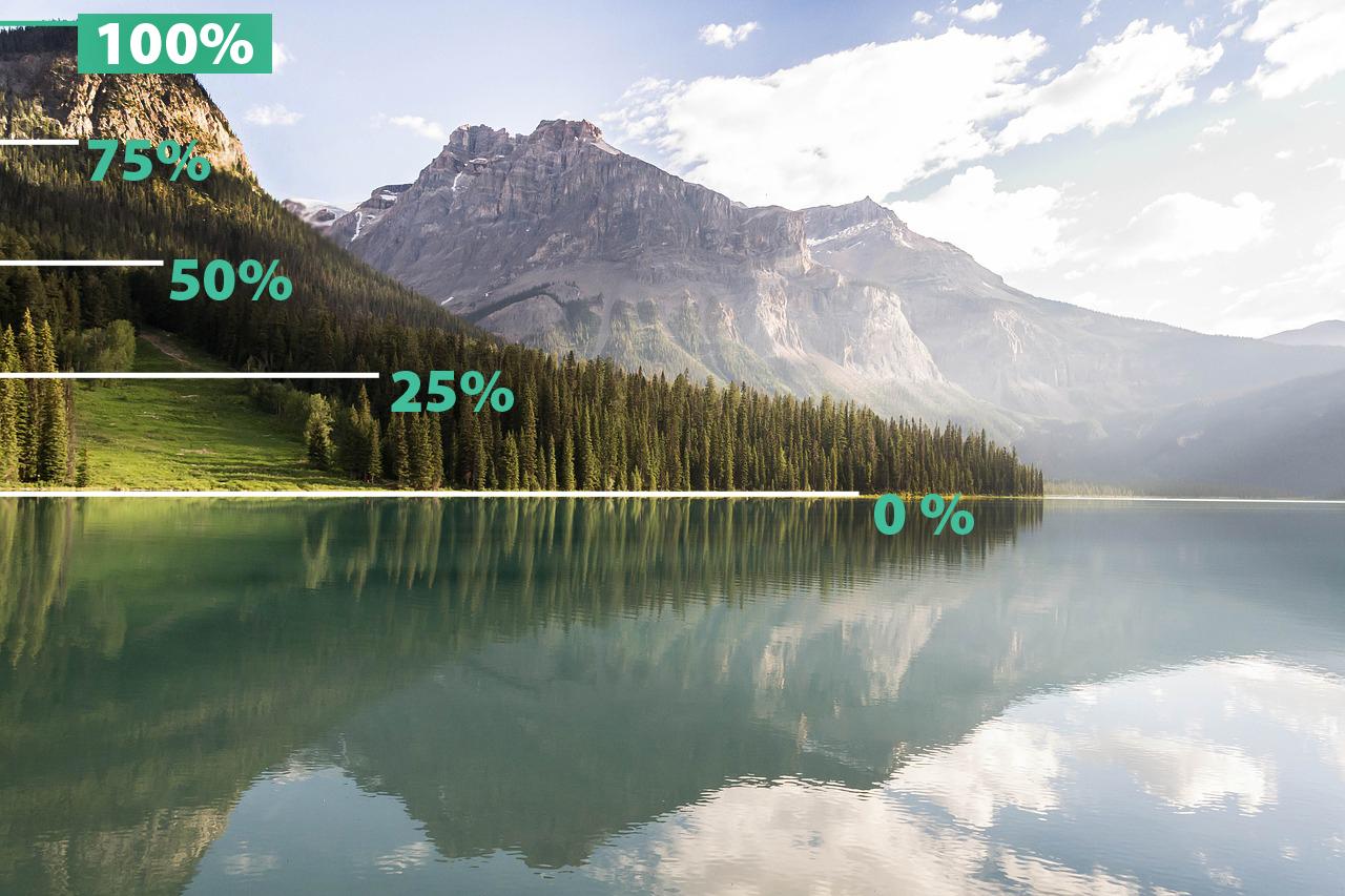 Montage avec pourcentage de 0% au niveau de la mer à 100 % en haut de la montagne